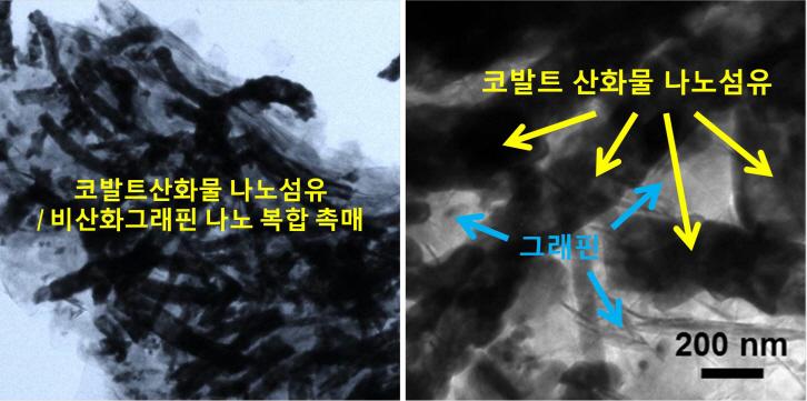 리튬공기2차전지_02