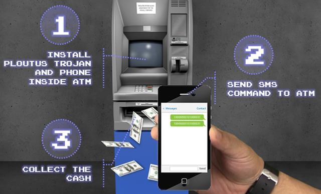 시만텍공개 ATM해킹방법