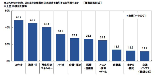 일본미래산업