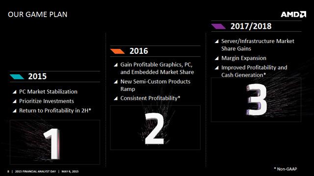 AMD전략02