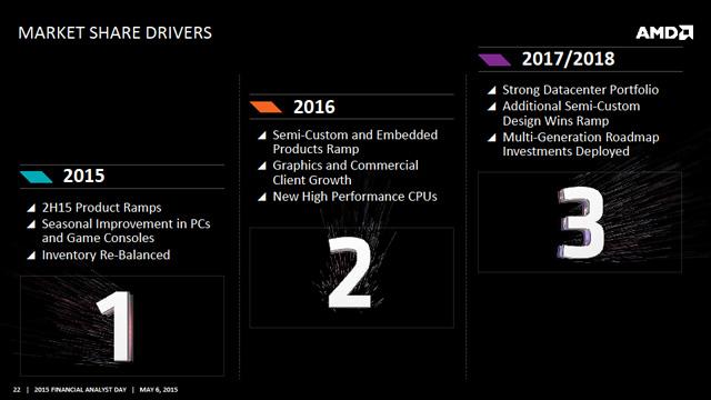 AMD전략03