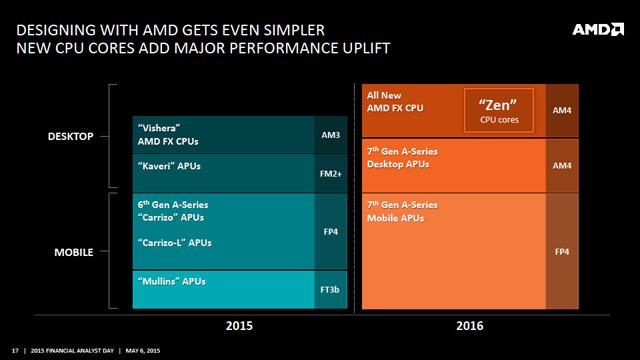 AMD전략06