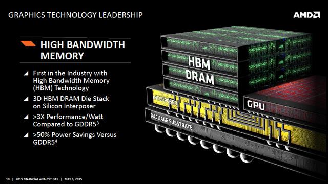 AMD전략08
