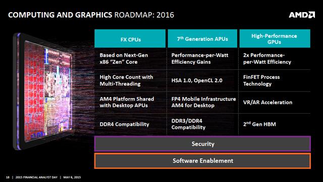 AMD전략12