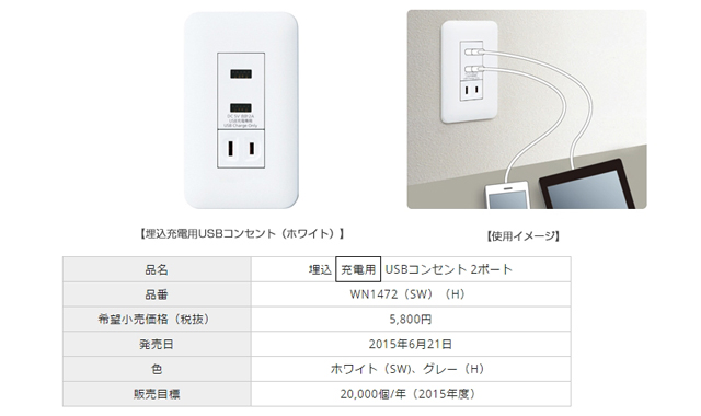 USB포트콘센트