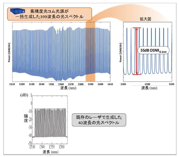 신형광섬유02