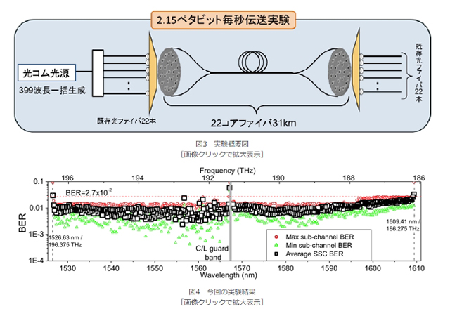 신형광섬유03