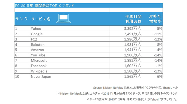 일본인터넷서비스