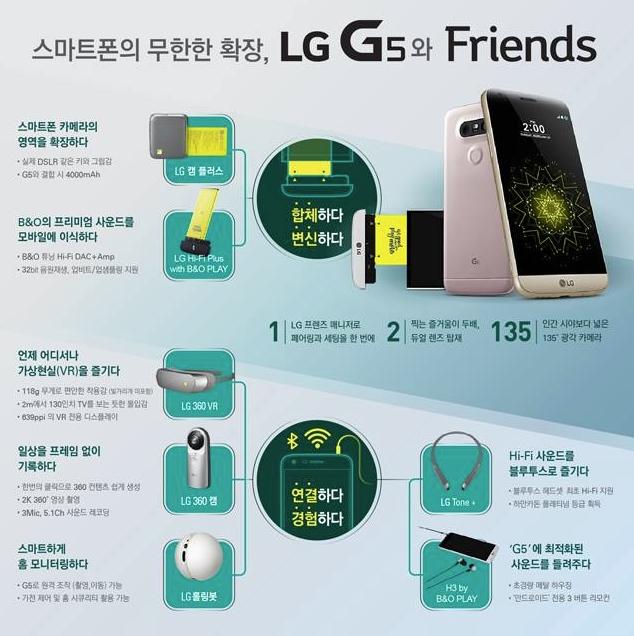 LG G5 smartphone 03