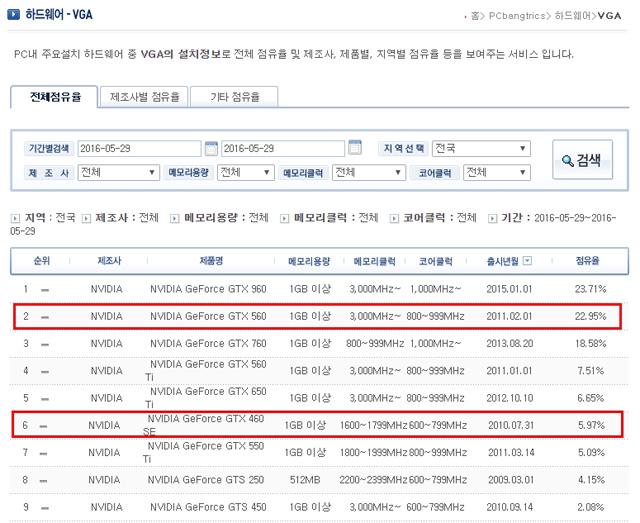 KOREA iCafe VGA chart 001