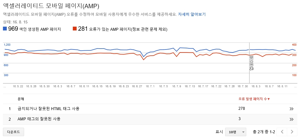 AMP search 002