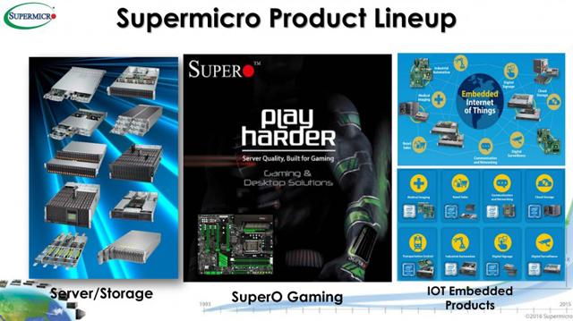 supero-003